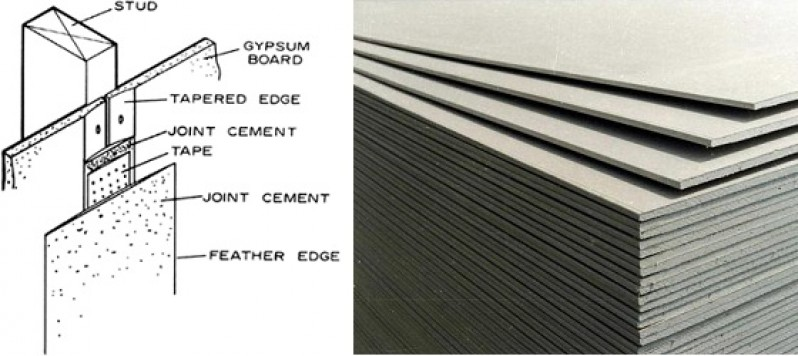 Gypsum Board False Ceiling Mumbai Pune Bangalore Contractors