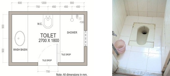 Small Indian Toilet Layout - ContractorBhai