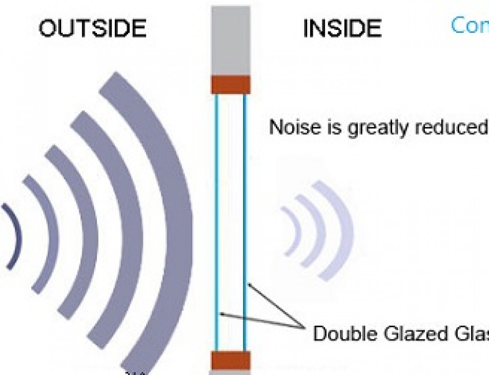 Sound Proof Aluminum Glass Sliding Windows