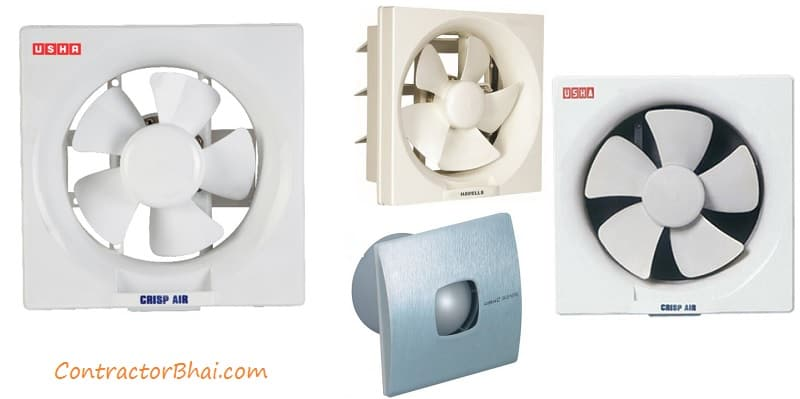 Bathroom Vent Fans India