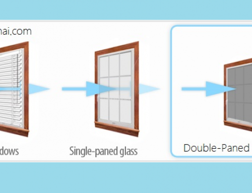 Why Your Soundproof window is not Perfect Solution