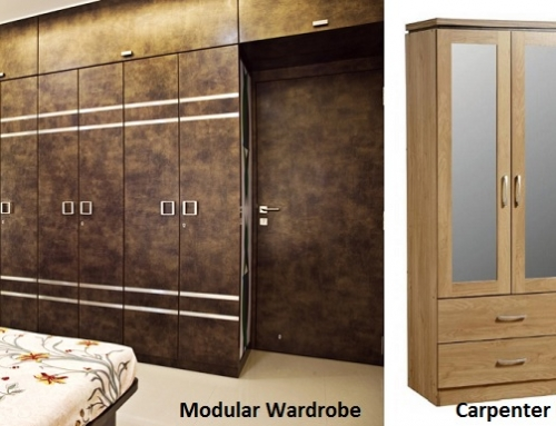 Modular Wardrobe basic know-how to modular wardrobes – contractorbhai
