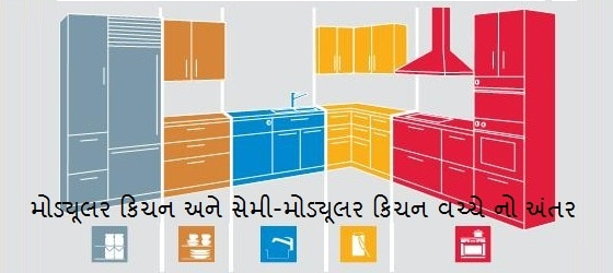 modular kitchen semi modular kitchen india home owners gujarati