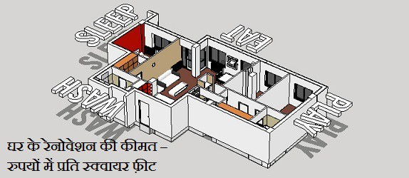 cost per square feet home renovation in mumbai pune bangalore hindi