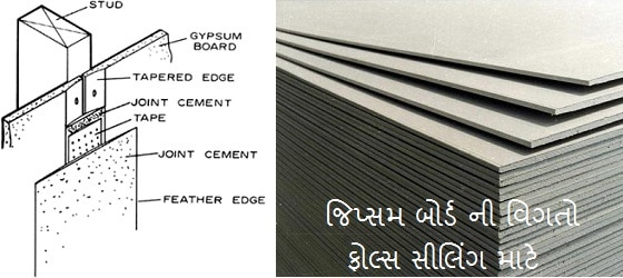 gypsum board false ceiling mumbai pune bangalore contractors gujarati