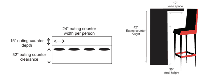 for modern home with bar table the dimensions for eating counter shall be