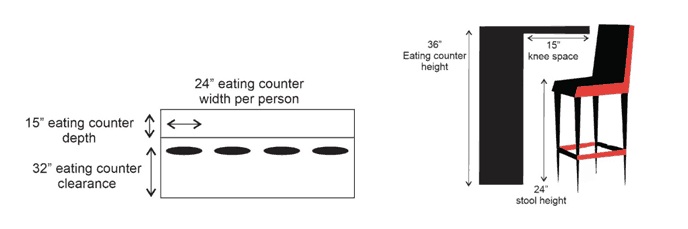 kitchen with eating counter dimensions