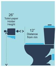 toilet dimensions