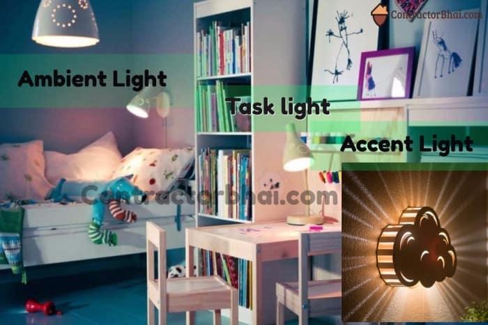 CB-Basic-Lighting-Types